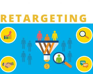 Công nghệ Retargeting là gì Gia tăng chuyển đổi mua hàng - minara.net (1)