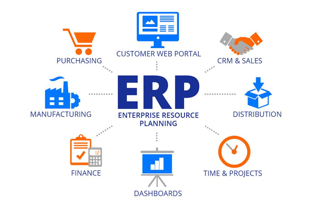 Hệ thống ERP có thể giúp các công ty như thế nào - minara (1)